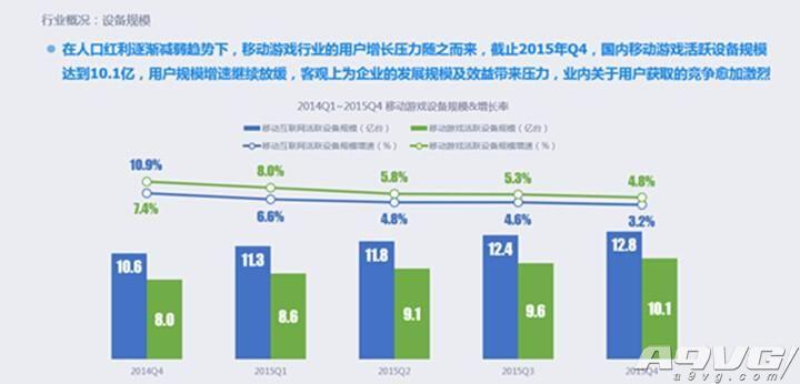 回望2015:中国移动游戏市场存在的的八大现象