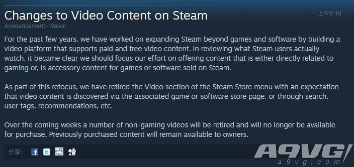 Steam视频服务将专注于游戏相关内容 电影动画等将下架