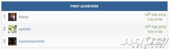 《怪物猎人世界》全球首位白金玩家出现 耗时290小时