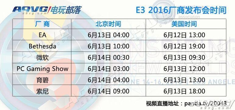 E3 2016厂商发布会时间汇总 索尼微软育碧EA发布会时间一览