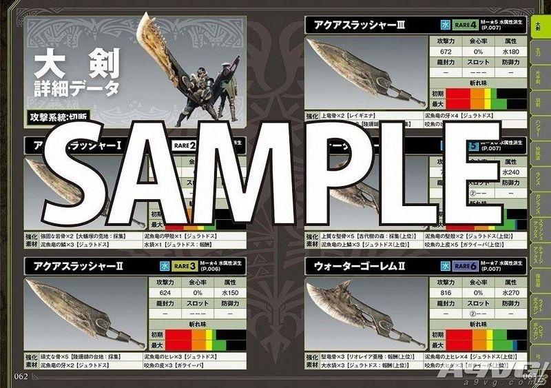 《怪物猎人世界》官方数据手册系列书今日发售 双叶社出版