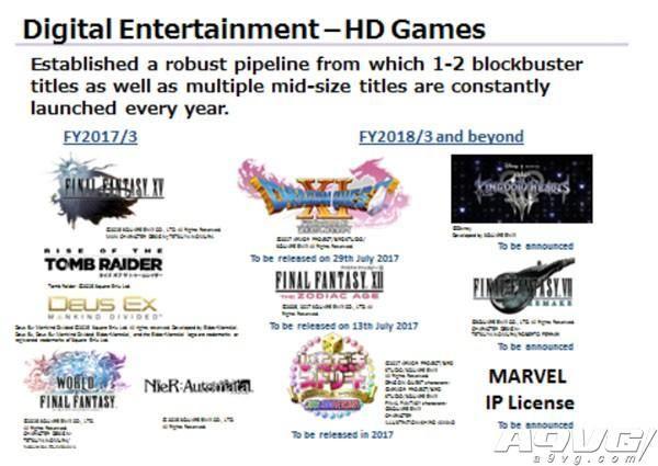《最终幻想7 重制版》《王国之心3》等作品最迟会在2020年发售