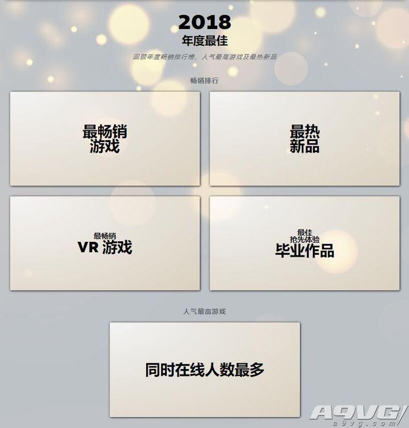 STEAM公开2018年度最佳榜单 多款热门作品均上榜