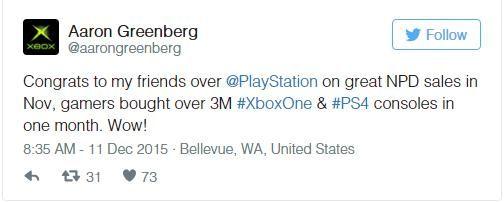 PS4占据美国11月销售头名 微软送上祝贺