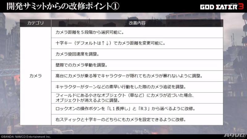 《噬神者3》直播汇总 多段试玩演示与子弹编辑系统新情报