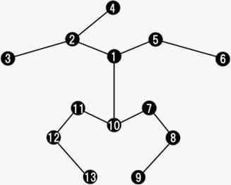 《最终幻想15》技能树列表 全技能升级攻略