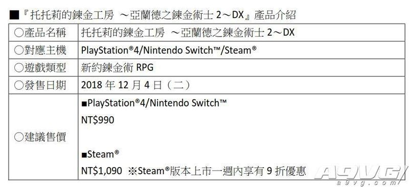 工作室亚兰德三部曲合集及单品Steam繁体中文版价格调整